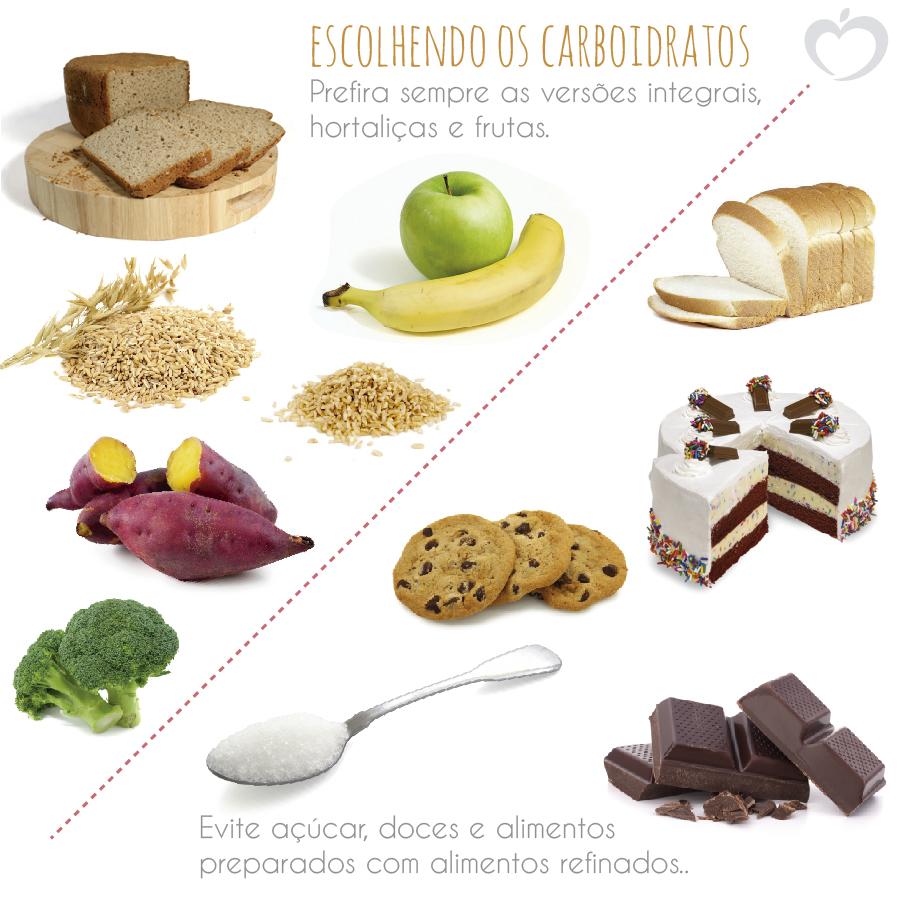 beneficios do carboidrato